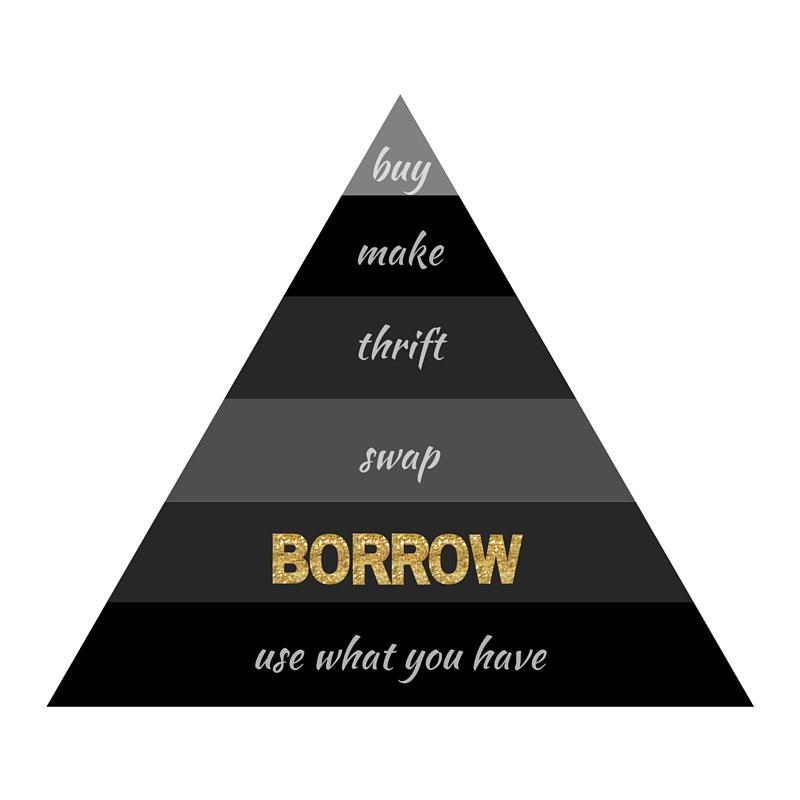 2 borrow