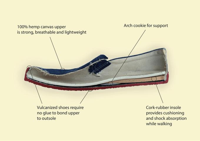 Bohempia_Design hemp shoe